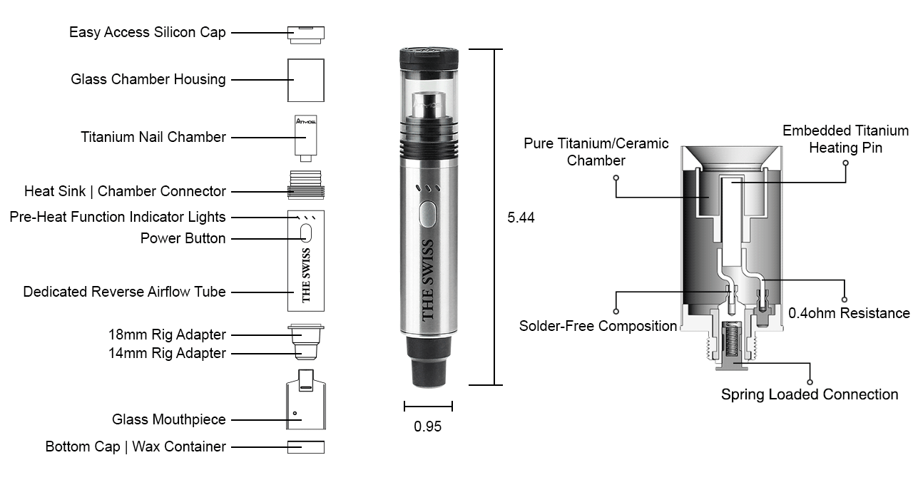 A True Multi-Purpose Vaporizer